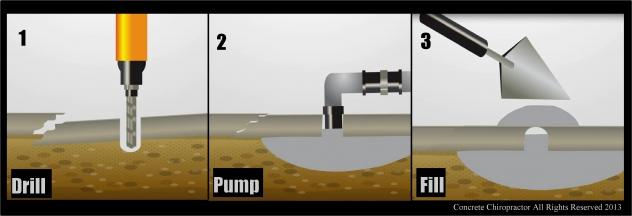 Drill.pump