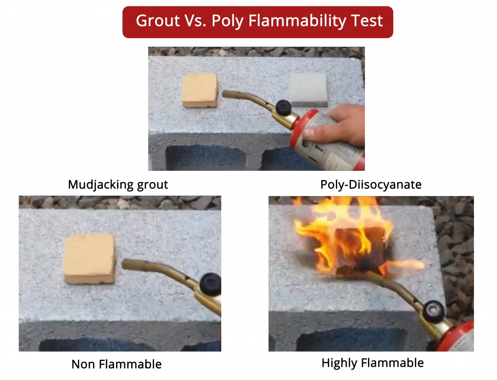 Grout Vs. Poly Flammability Test