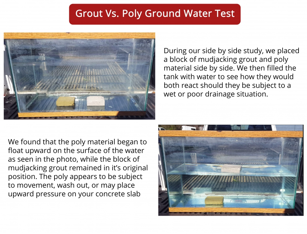 Grout Vs. Poly Ground Water Test